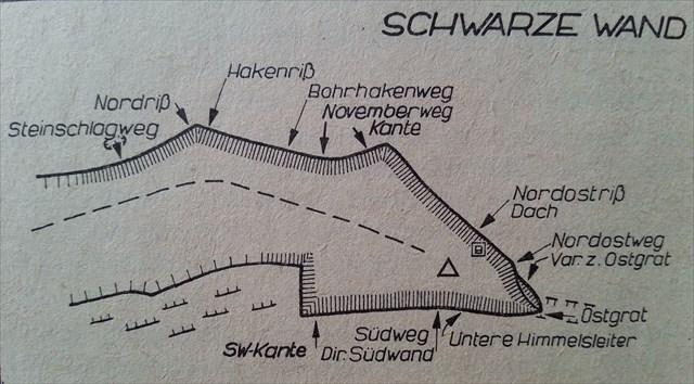 Kletterwege