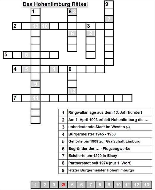 Das Hohenlimburg Rätsel