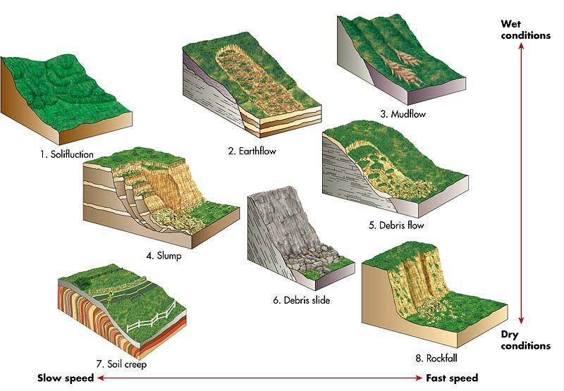 Gc66xnx Nisene Marks Landslide Earthcache In California