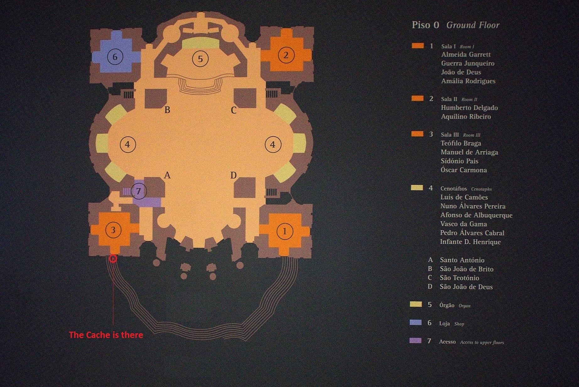 Lista de supulturas